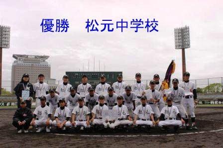 鹿児島県中学校軟式野球